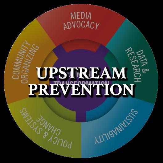 image button environmental protection